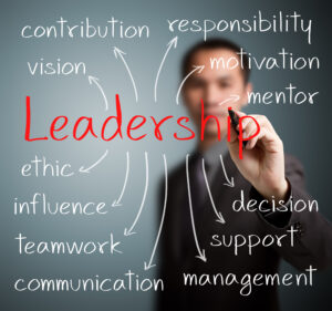 What is effective leadership (1)